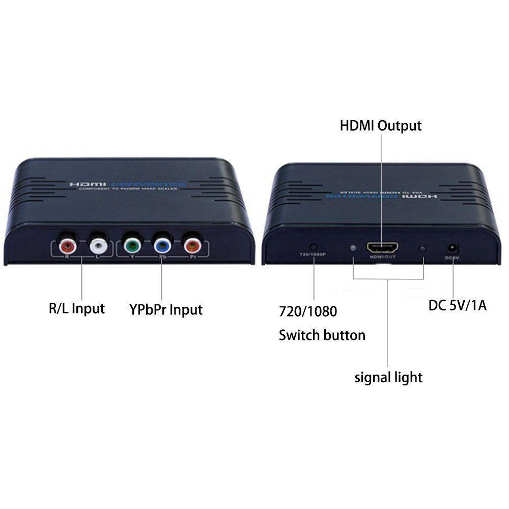 HDMI Adapter - Polycom HDX diagram